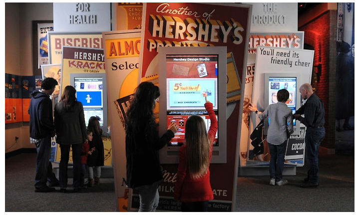 Hershey Story Museum Experience Tickets 55% Off Regular Price