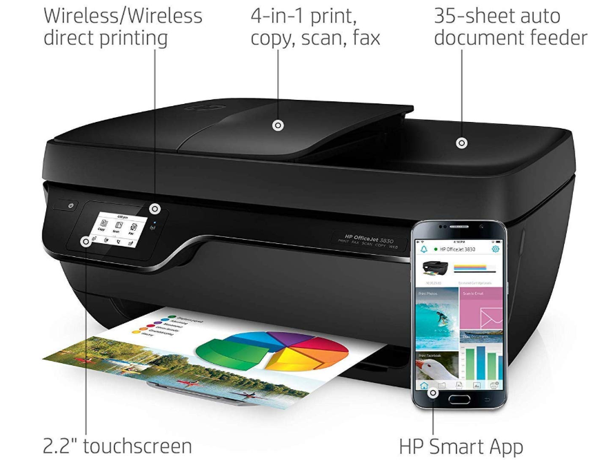 Hp OfficeJet 3830 All-In-One Wireless Printer 50% Off Regular Price